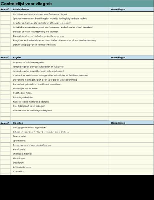 Liste des tâches à faire avant de partir en voyage en avion