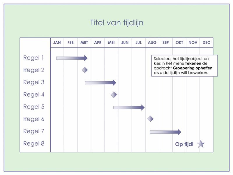 Tijdlijn voor project van drie maanden met meerdere lagen