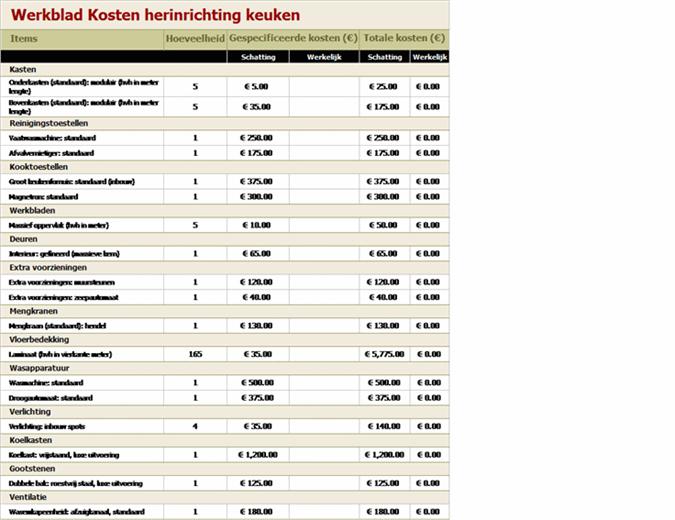 Kostencalculator voor herinrichting van keuken