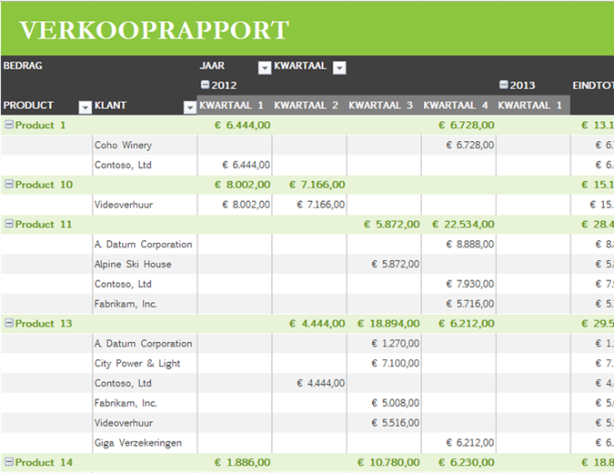 Eenvoudig verkooprapport