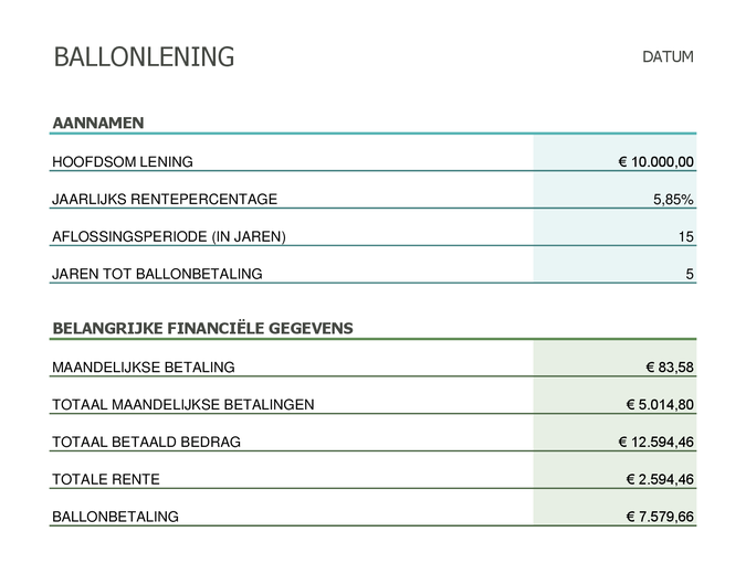 Betalingscalculator voor ballonlening
