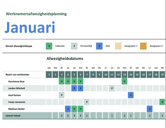 Werknemersafwezigheidsplanning