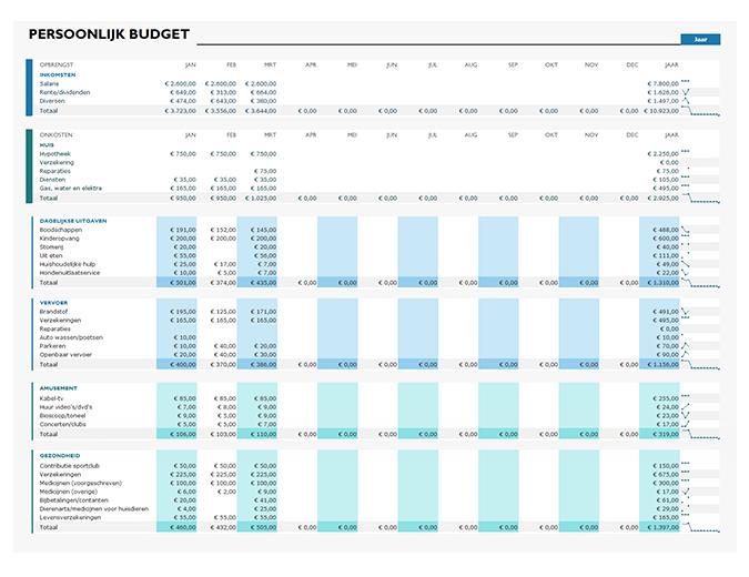 Eenvoudig persoonlijk budget