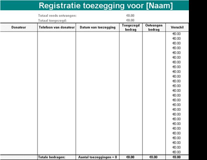 Registratie toezegging