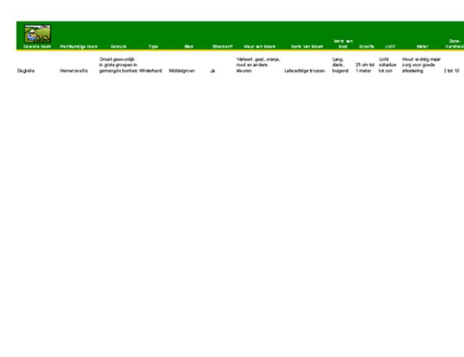 Liste des plantes pour l'aménagement paysager