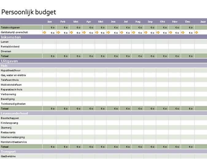 Persoonlijk budget