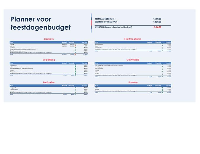 Planificateur de budget fêtes