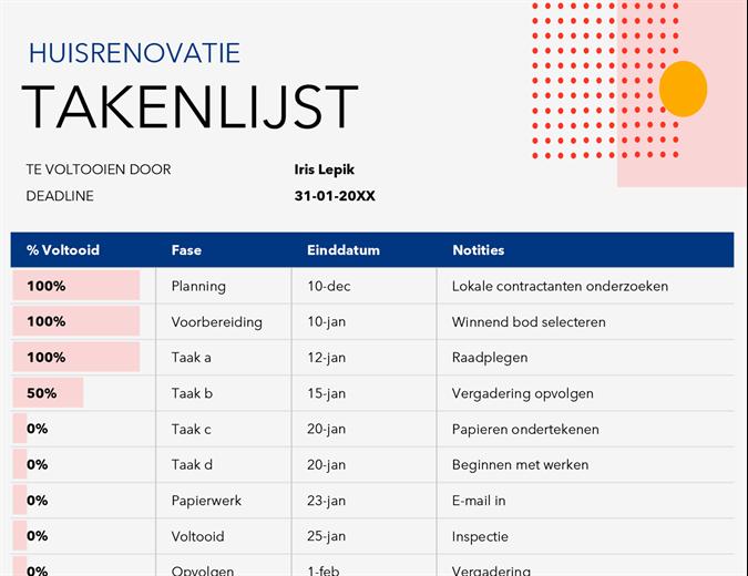 Liste de tâches pour les projets