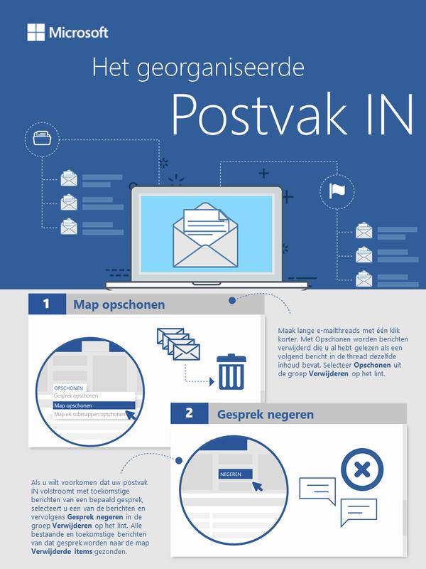 Het georganiseerde Postvak IN