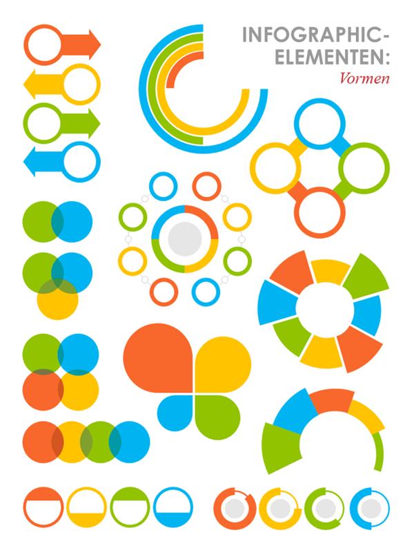 Infographic vormen