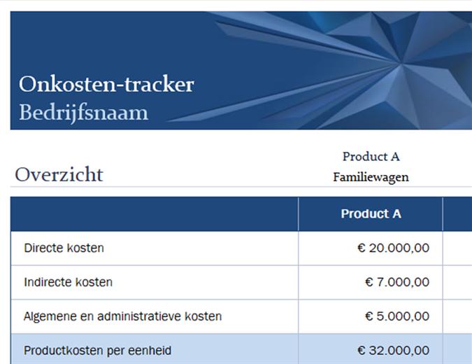 Tracker voor kosten van werkzaamheden
