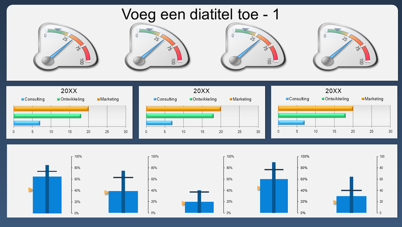 Dashboard met wijzerplaat en diagram