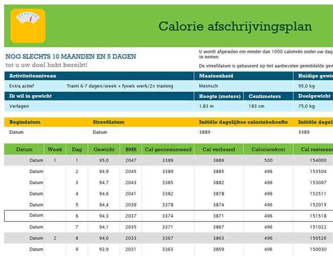Calorie afschrijvingsplan