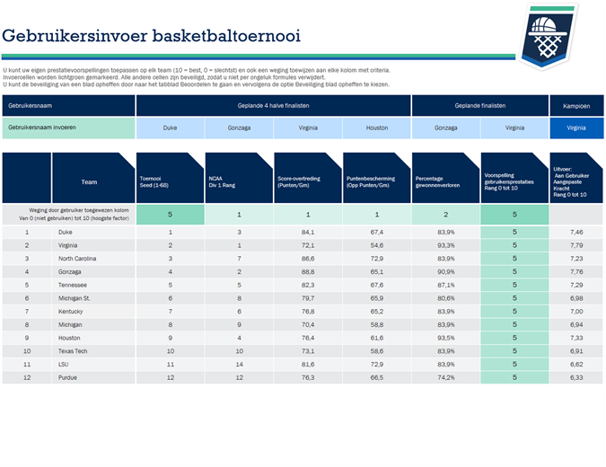 Universiteit basketbaltoernooi