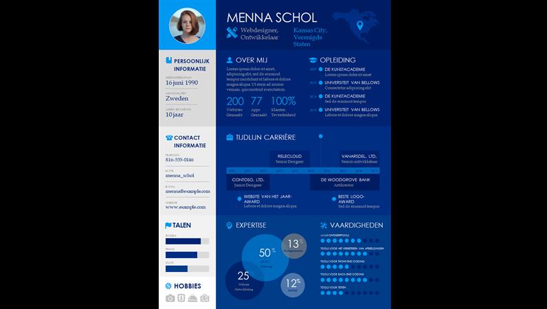 Cv met tijdlijn-infographic