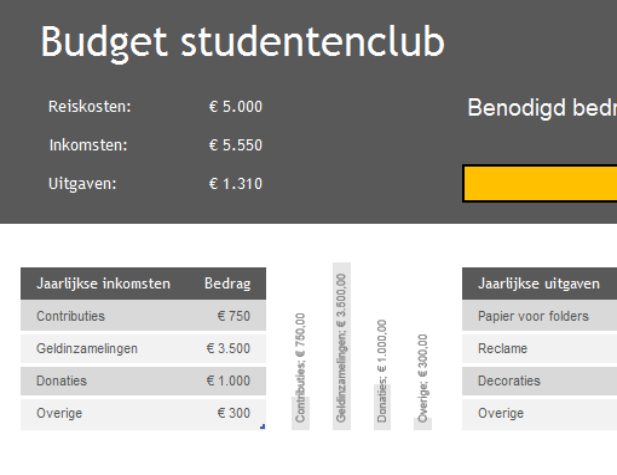 Budget studentenclub