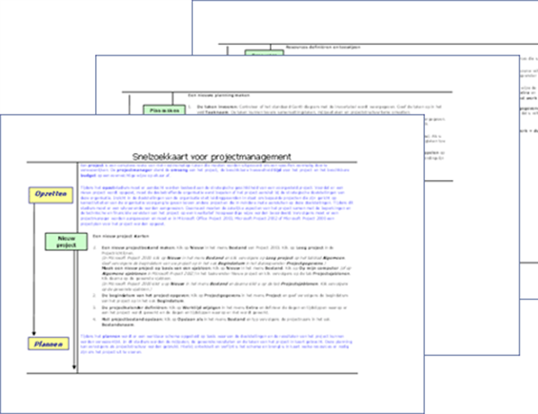 Snelzoekkaart voor projectmanagement