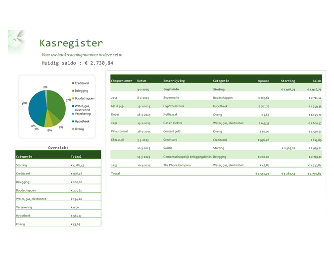 Kasregister met diagram