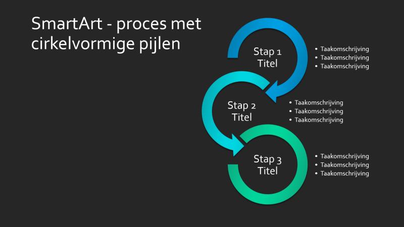 Dia met SmartArt - proces met cirkelvormige pijlen (blauw-groen op zwart), breedbeeld