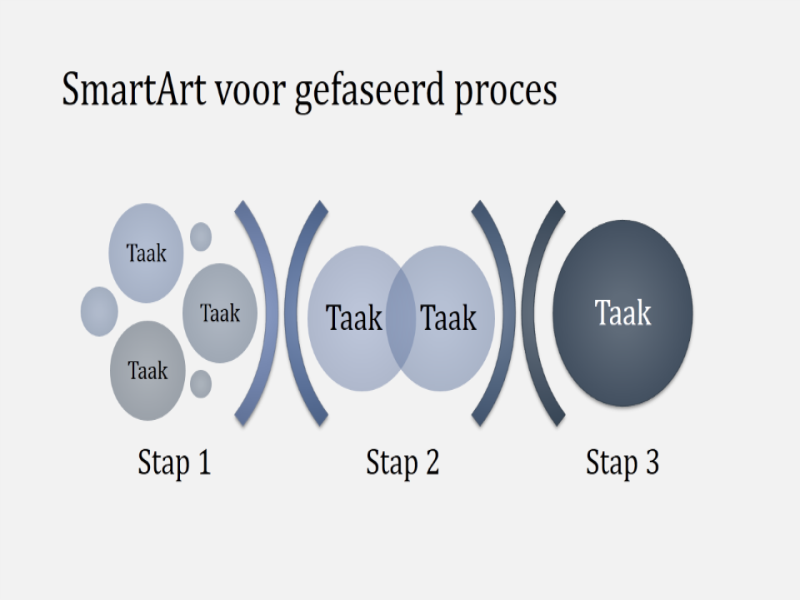 SmartArt voor gefaseerd proces (licht-/donkerblauw), breedbeeld