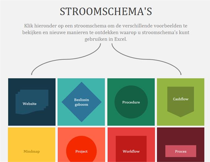 Stroomdiagrammen