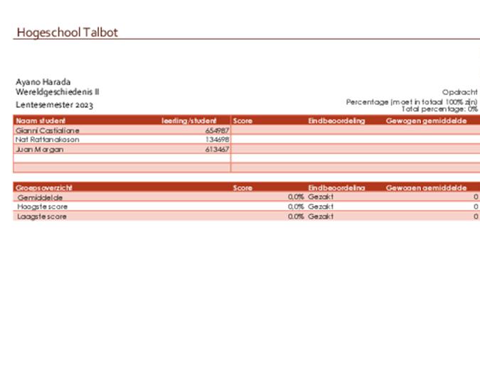 Cijferlijst voor docenten (op basis van percentages)
