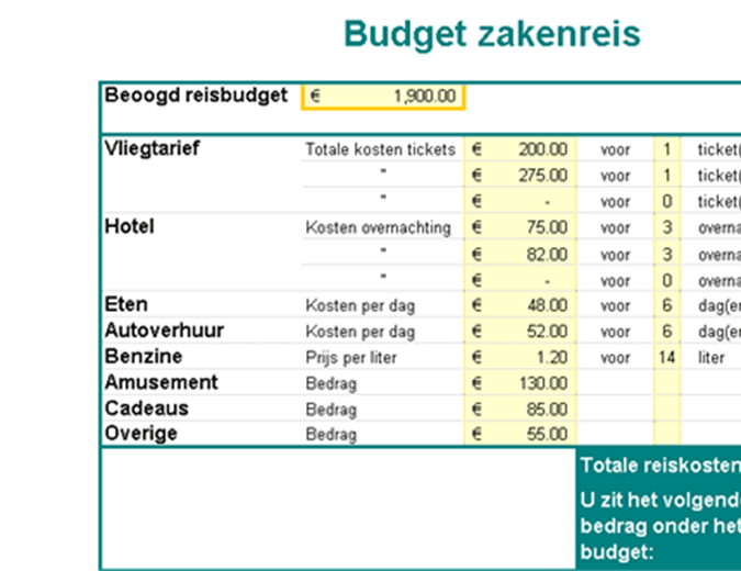 Budget zakenreis