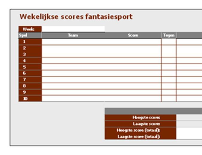 Wekelijkse scores fantasiesporten