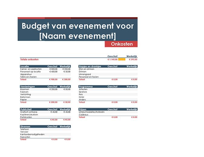 Evenementenbudget