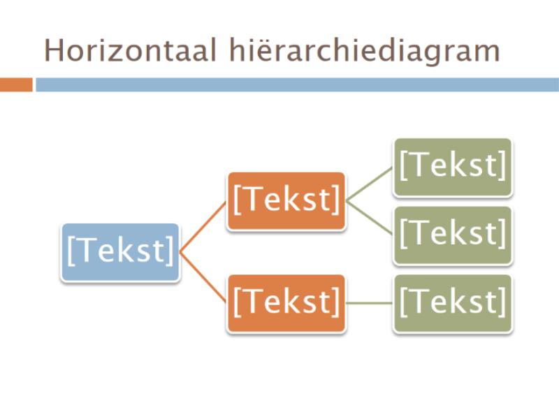 Horizontaal hiërarchiediagram
