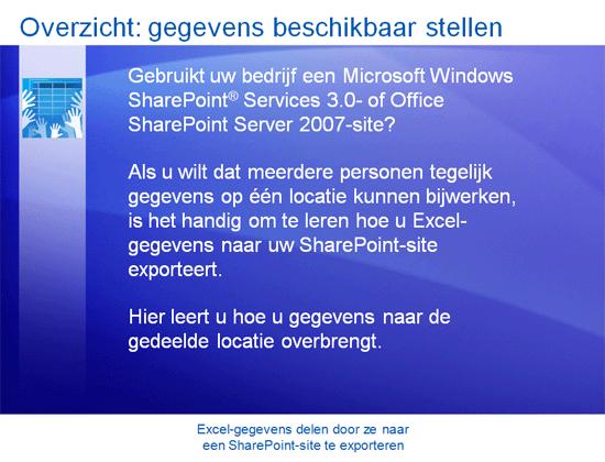 Trainingspresentatie: Excel 2007 - Excel-gegevens delen door ze naar een SharePoint-site te exporteren