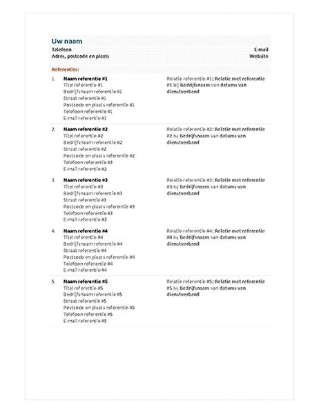 referenties cv Referentie Sollicitatie | hetmakershuis