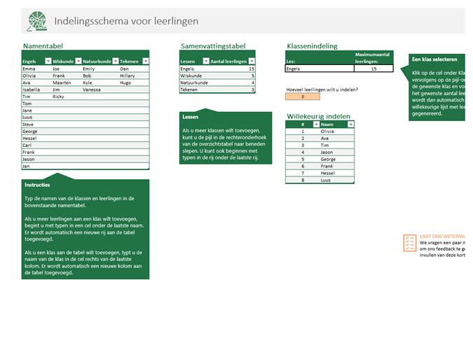 Indelingsschema voor leerlingen
