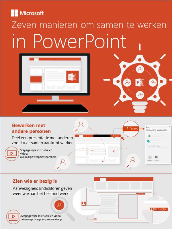 Zeven manieren om samen te werken in PowerPoint