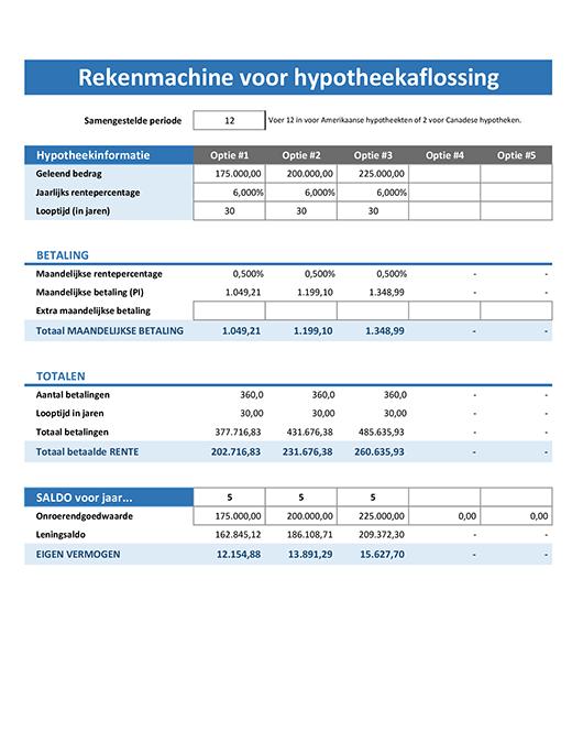 Calculator hypotheekaflossing