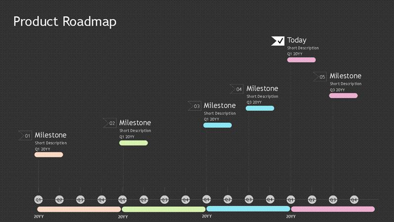 Tijdlijn roadmap donker