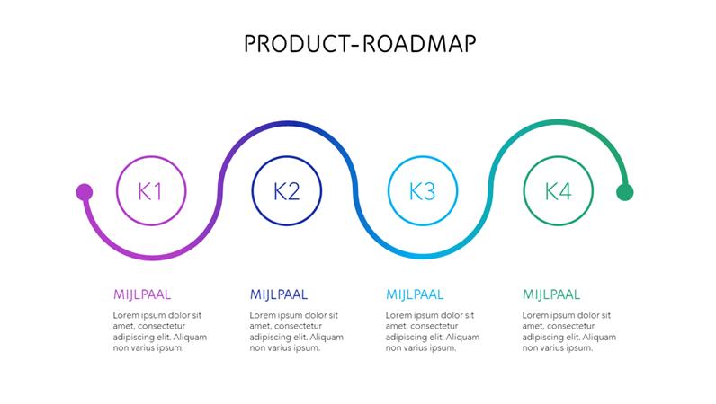 Kleurrijke tijdlijn product-roadmap