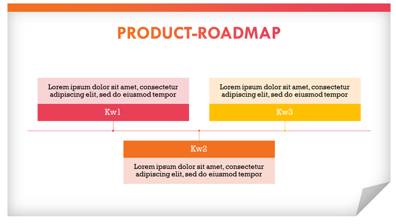Moderne productroadmap
