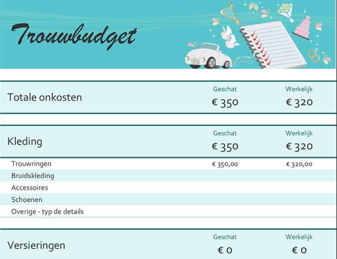 Kostenvergelijking voor trouwbudget