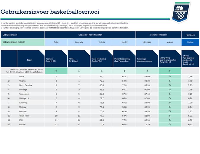 Universiteit basketbaltoernooi