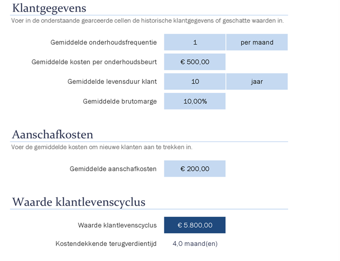 Calculator voor klantlevenscycluswaarde