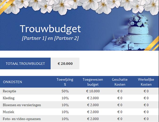 Budgetbeheer bruiloft