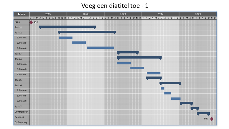 Gantt-diagram over vijf jaar