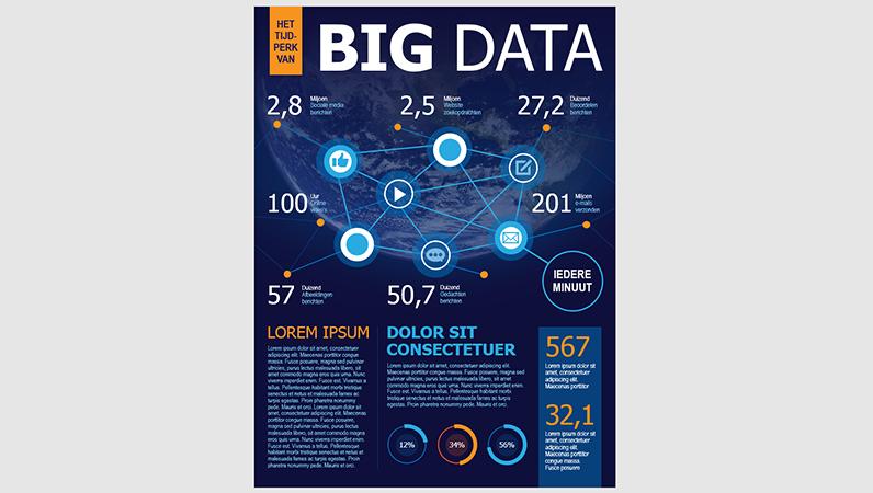 Informatieve poster over technologie