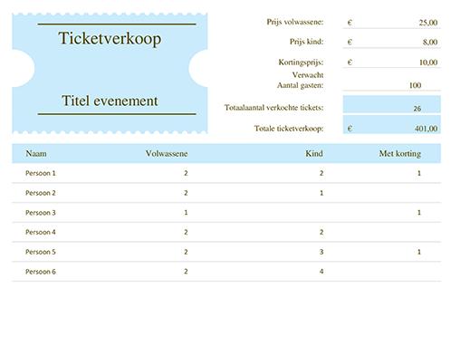 Tracker voor ticketverkoop