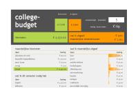 Universiteitbudget