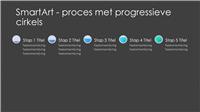 Dia met SmartArt - proces met progressieve cirkels (grijs en blauw op zwart), breedbeeld