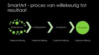Dia met SmartArt - proces van willekeurig tot resultaat (groen op zwart), breedbeeld