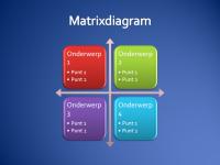 Matrixdiagram
