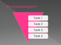 Piramidediagram